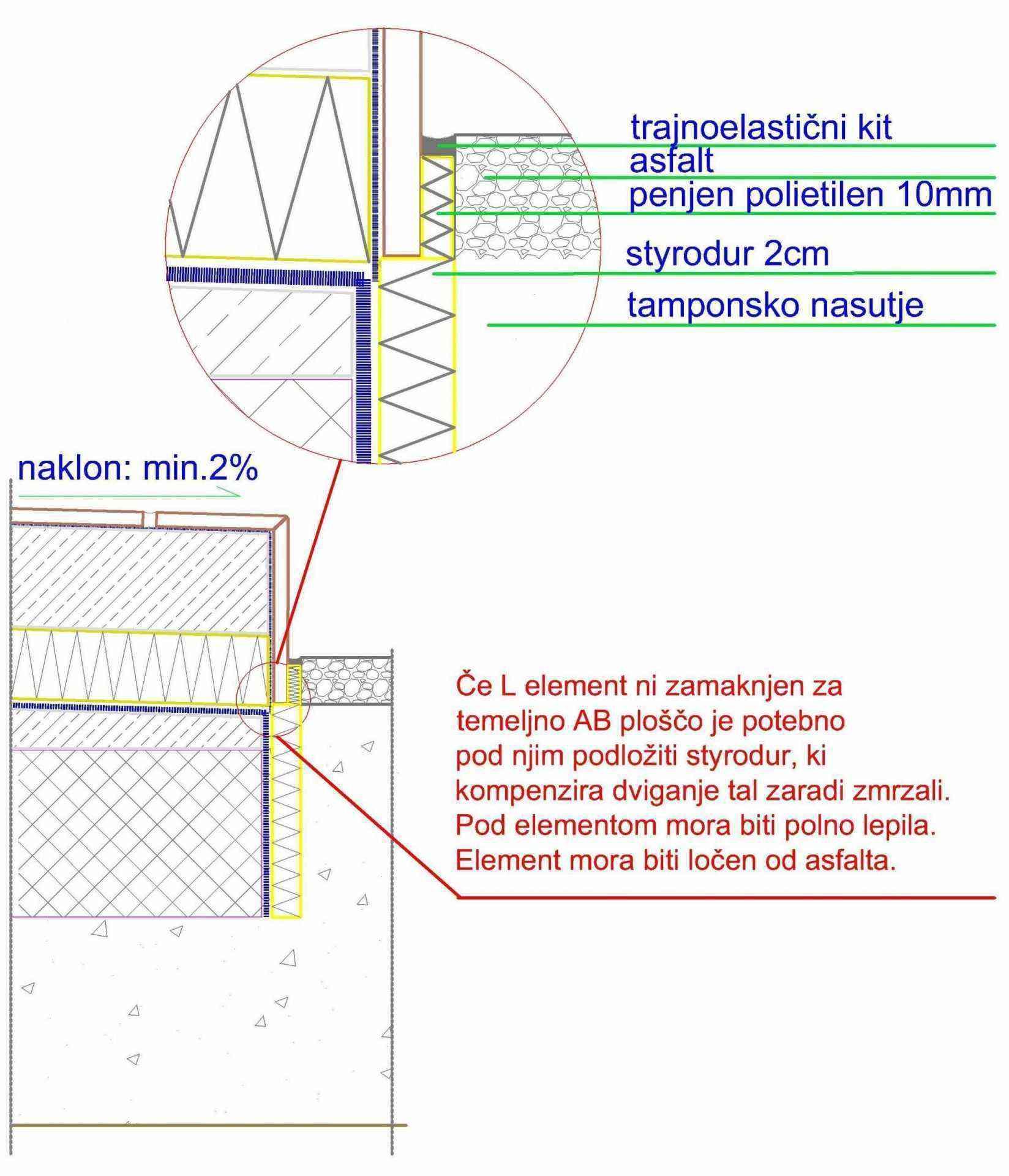 Montaza balkonske obrobe na rob plocnika