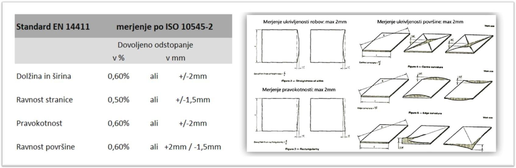 Dovoljena dimenzijska odstopanja keramike in prikaz meritev