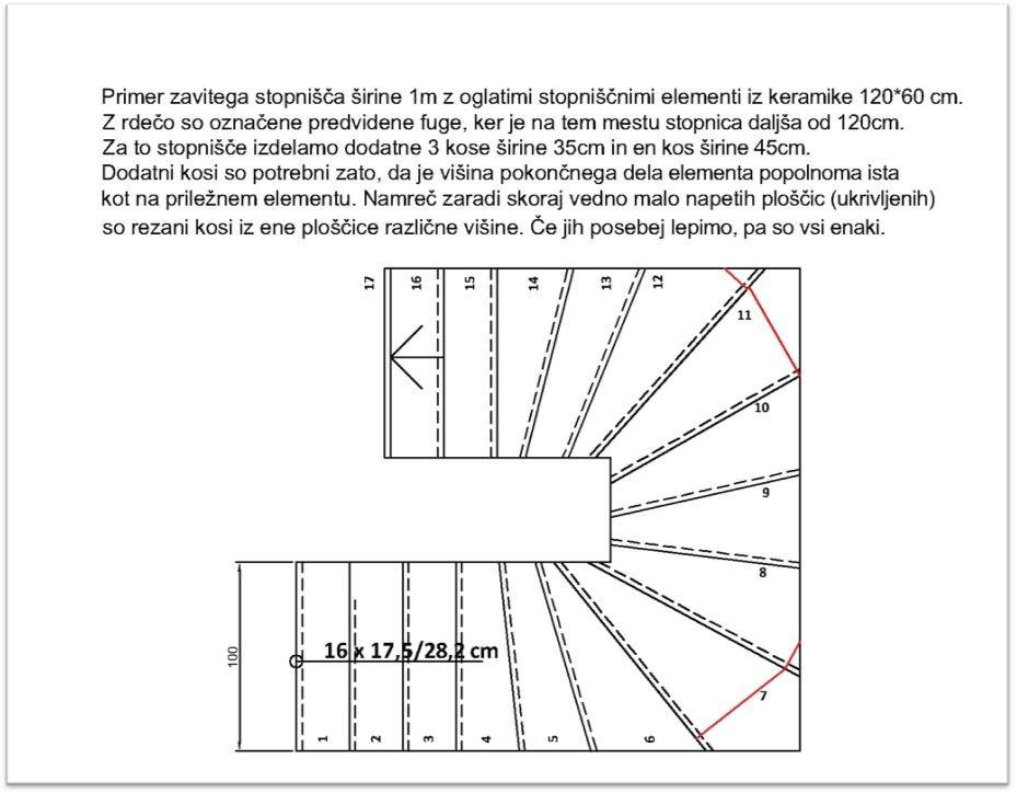 Polaganje stopniscnih elementov na zavito stopnisce s komentarjem
