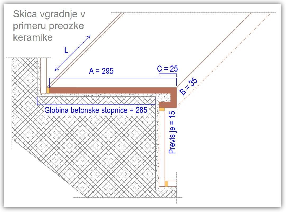 Pravilna vgradnja v primeru preozke keramike oglati stopniscni element