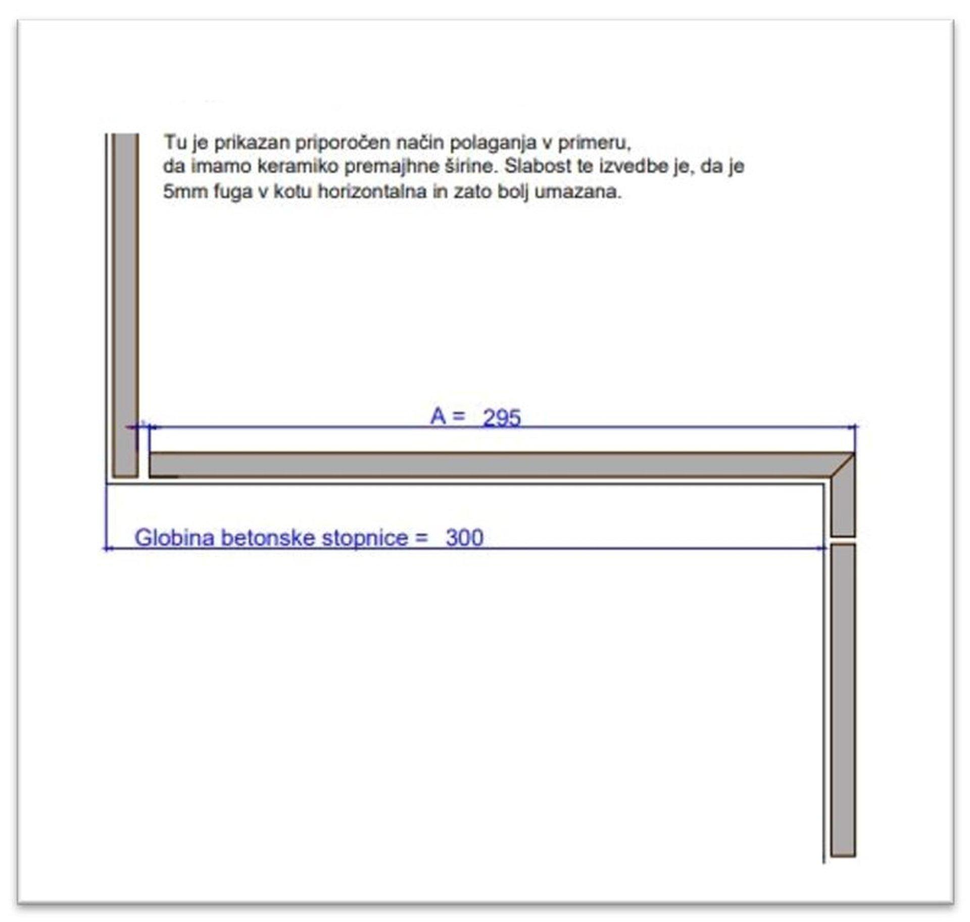 Skica resitve v primeru preozke keramike za L stopniscni element 1