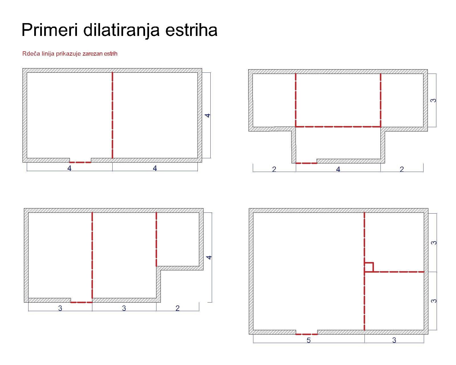 Skice pravilnega dilatiranja estriha
