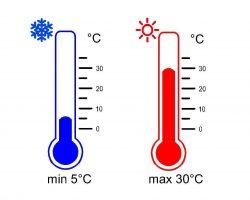 Temperatura vgradnje keramike