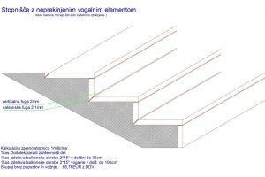 skica neprekinjenega vogalnega elementa